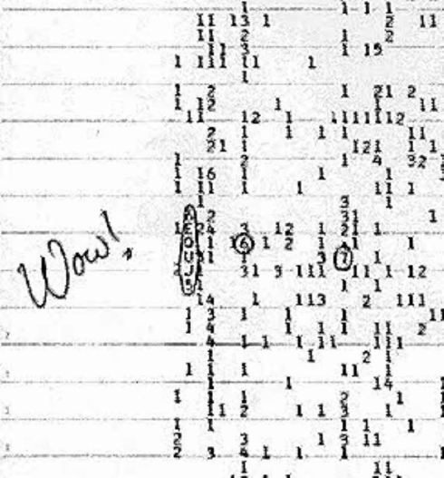 WOW! Signal (GETTY IMAGES)